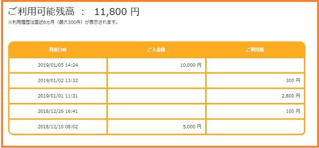 KFCカード残高移行7